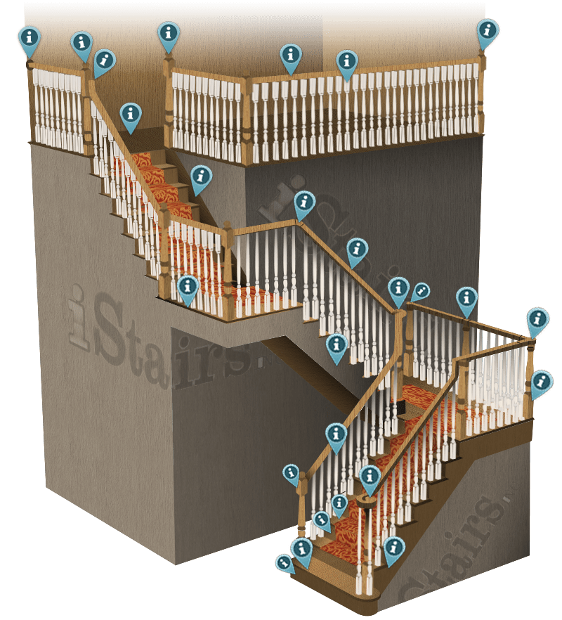 Stair Blueprint Stair Parts And Terminology Istairs Inc